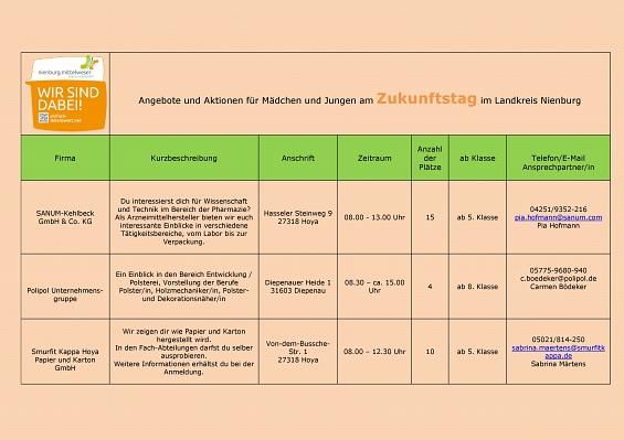 Liste Zukunftstag©Landkreis Wirtschaftsförderung im Landkreis Nienburg/Weser GmbH