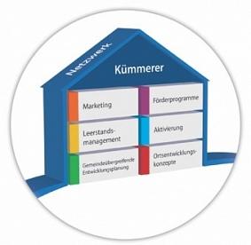 Umbau statt Zuwaschs©Wirtschaftsförderung im Landkreis Nienburg/Weser GmbH